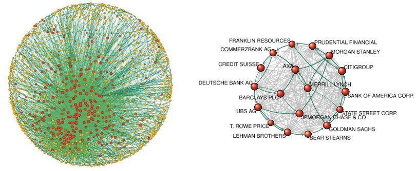 finansnettverk