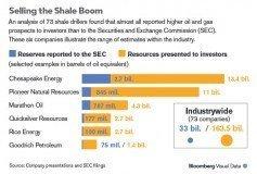 selling shale boom skifer