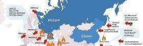 USAs omringning av Russland og Kina
