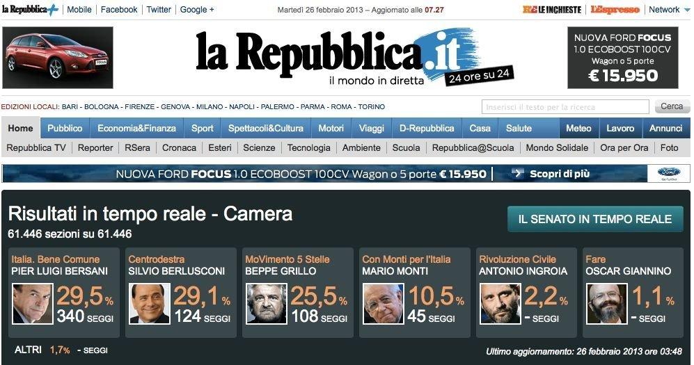 valget i Italia
