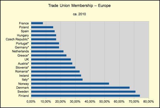 Kilde: http://www.worker-participation.eu