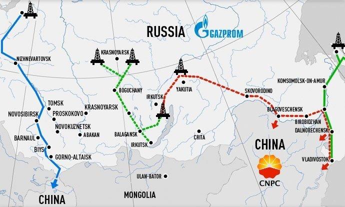 russland kina rørledninger