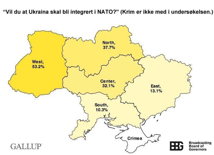 Ukraina NATO