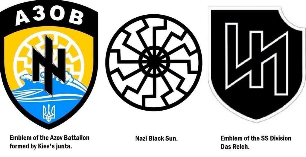 Azov-bataljonen bruker klassiske nazisymboler