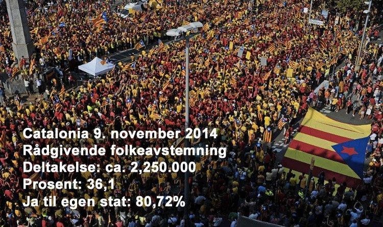 Catalonia folkeavstemning