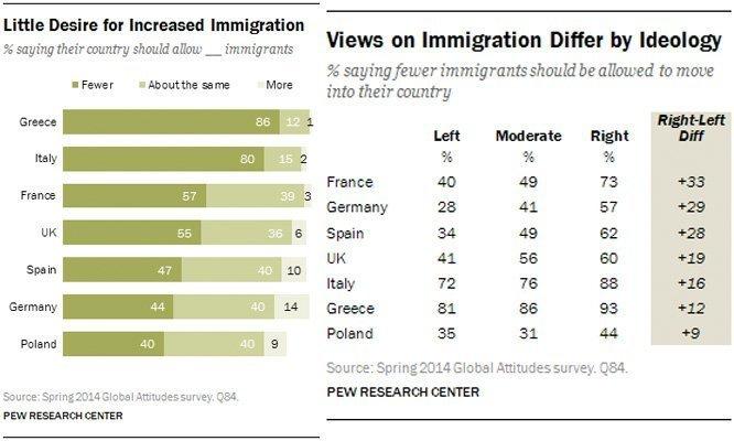innvandringsgallup