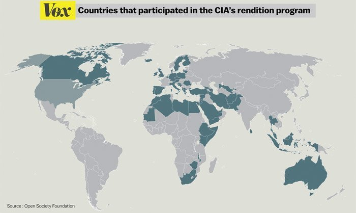 rendition countries