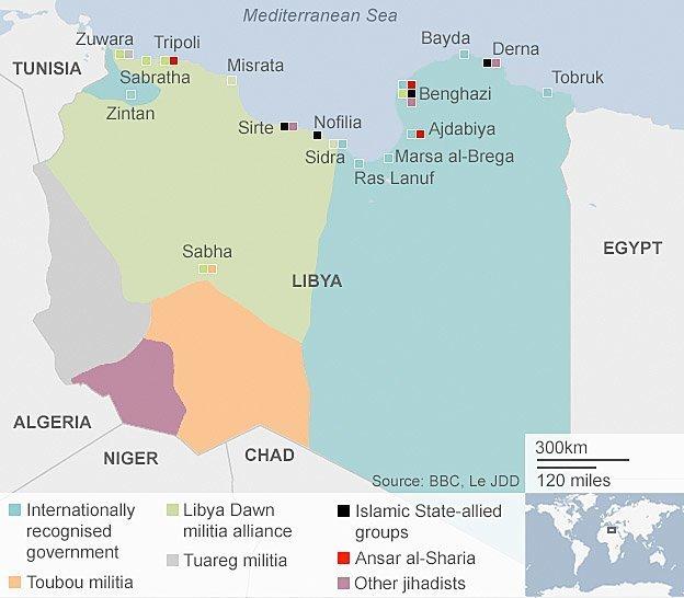 libya oppdeling jihadister