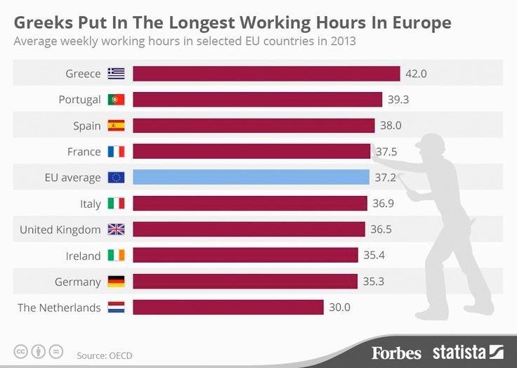 Hellas arbeidstid