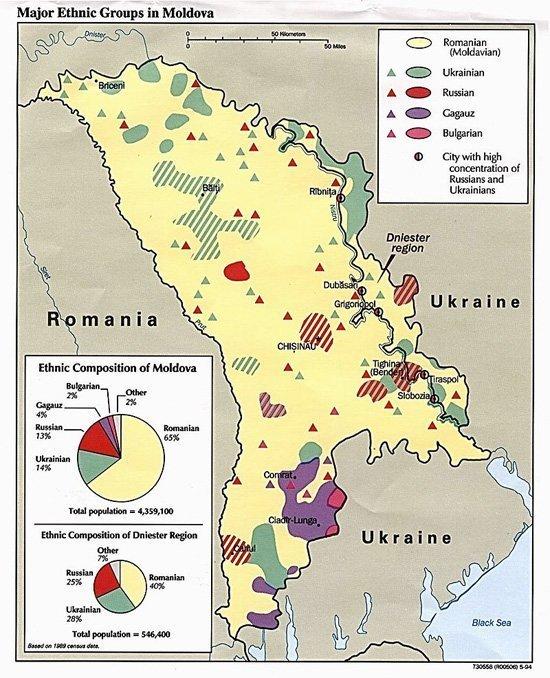 moldova etnisitet