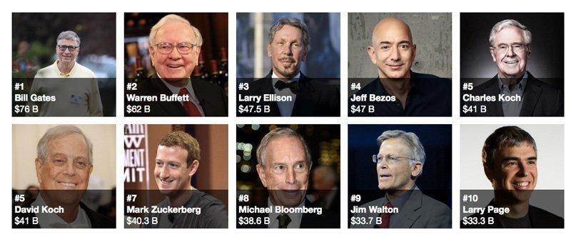 USA 10 rikeste