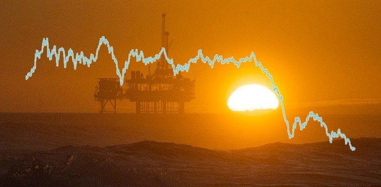 olje i solnedgang pris