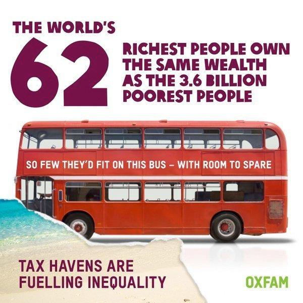 De 62 rikeste får god plass i en sånn buss. Spørsmålet er bare gvordan man skal få lokket de inn i den...
