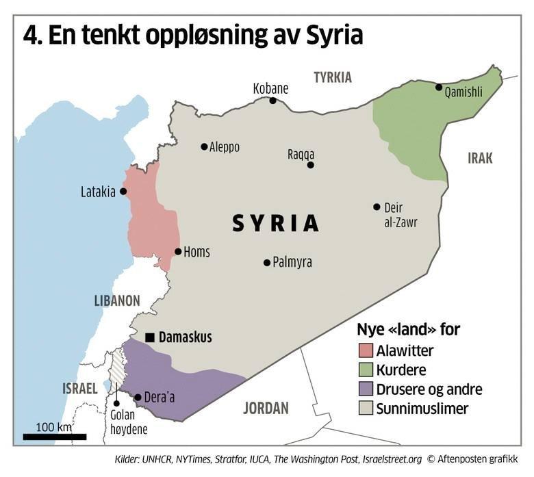 oppdeling syria