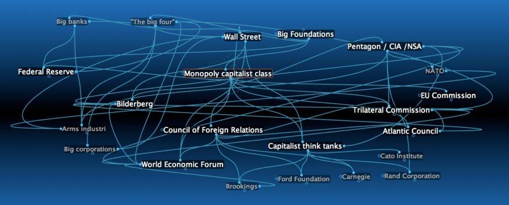 monopoly capitalist class