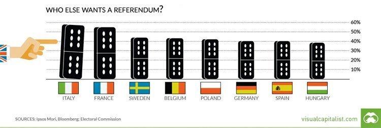 referendum eu