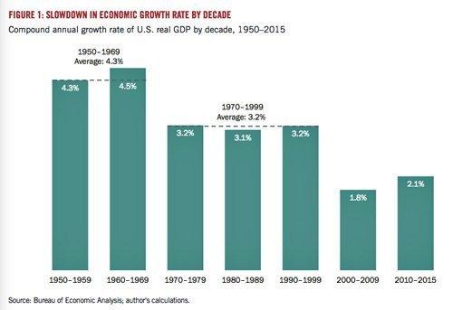 us-economy2