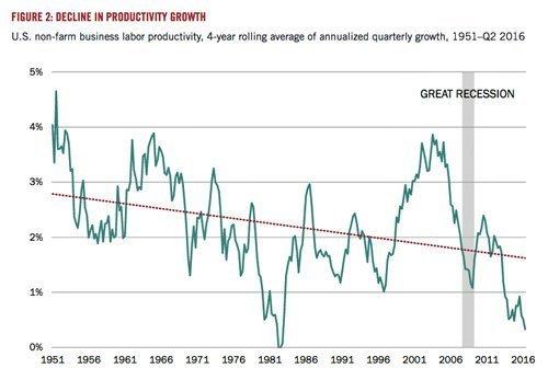 us-economy3