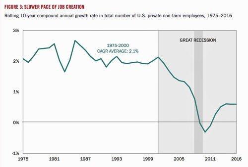 us-economy4