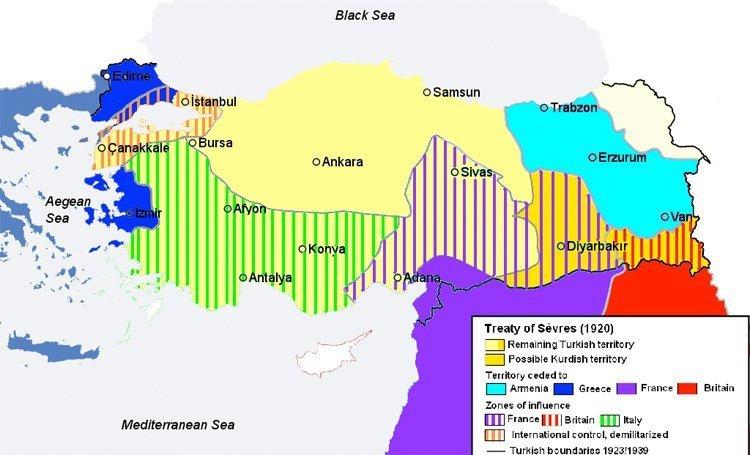 Tyrkias tap aav landområder 1920