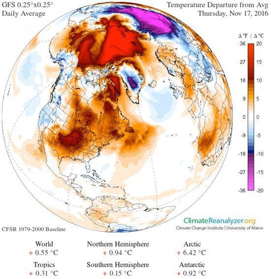 nordpolen-varm