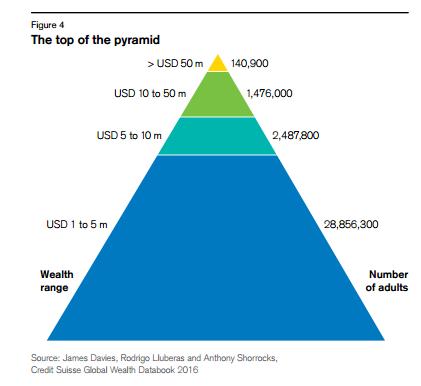 pyramide-topp