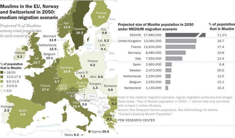 e6622b5b Europas voksende muslimske befolkning | steigan.no
